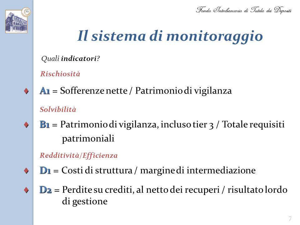 Il sistema di monitoraggio