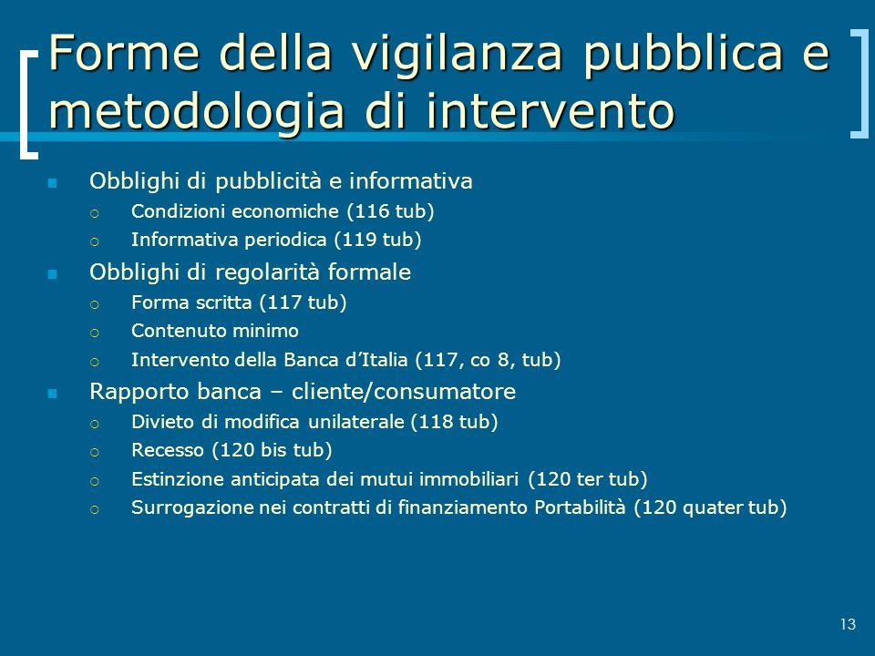 Forme della vigilanza pubblica e metodologia di intervento