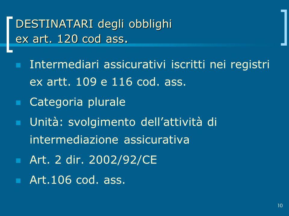 DESTINATARI degli obblighi ex art. 120 cod ass.