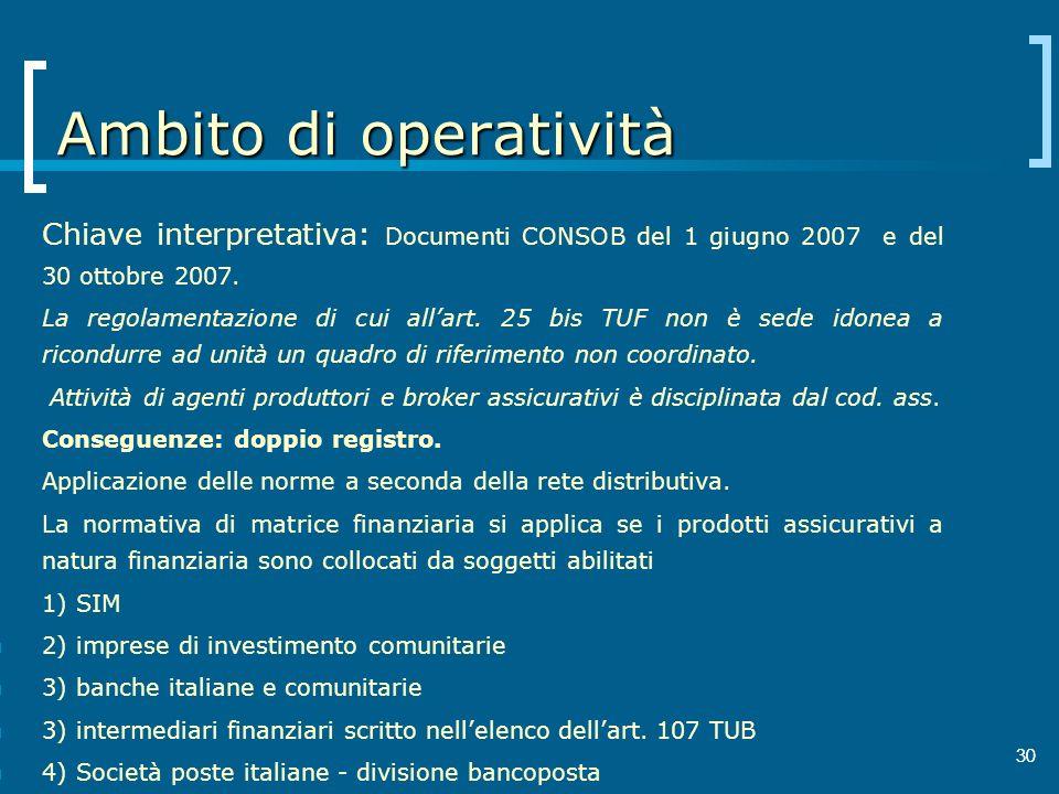 Ambito di operatività Chiave interpretativa: Documenti CONSOB del 1 giugno 2007 e del 30 ottobre 2007.