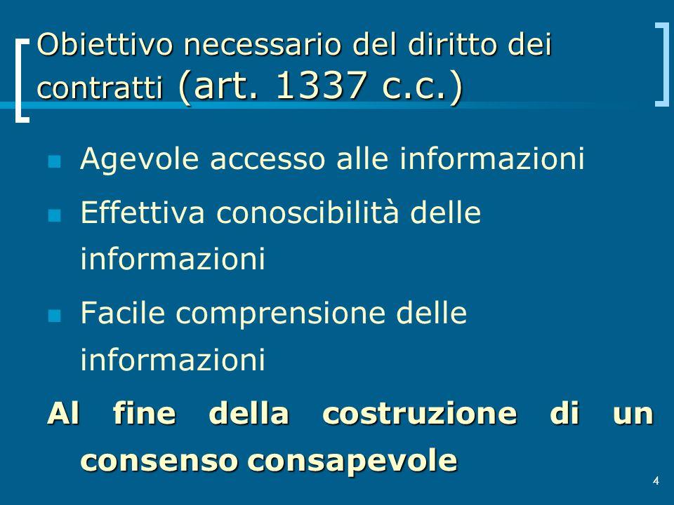 Obiettivo necessario del diritto dei contratti (art. 1337 c.c.)