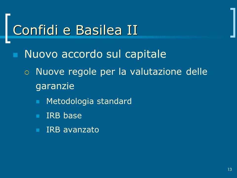 Confidi e Basilea II Nuovo accordo sul capitale
