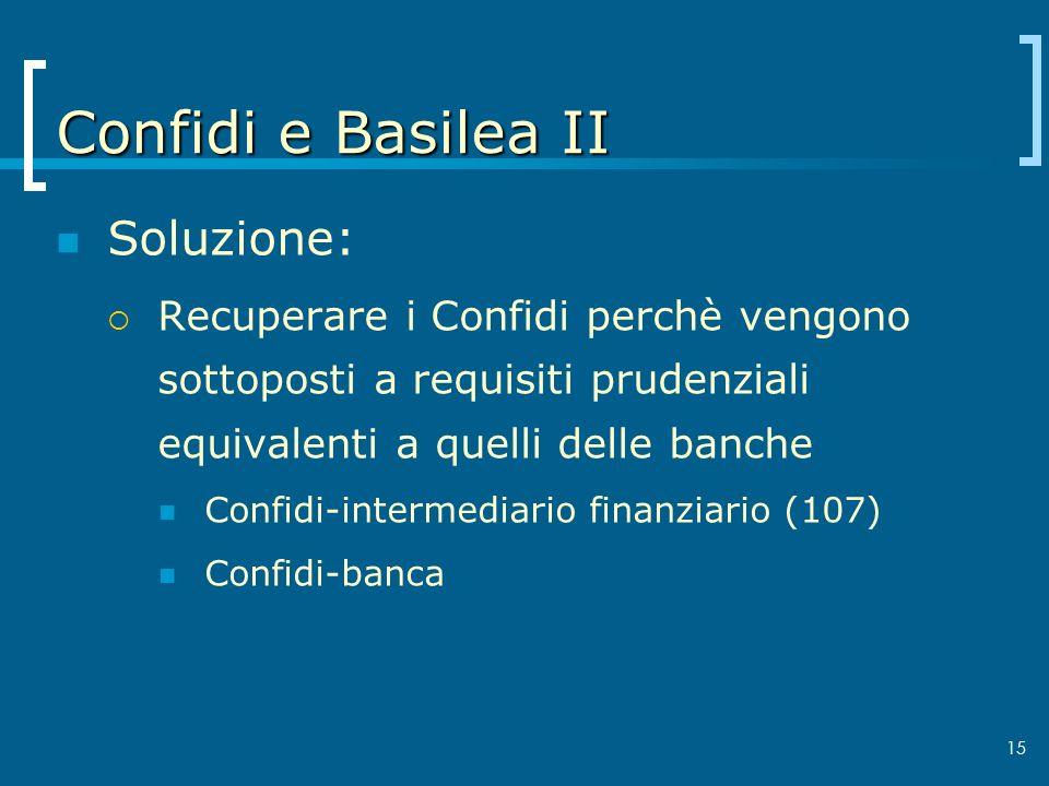 Confidi e Basilea II Soluzione: