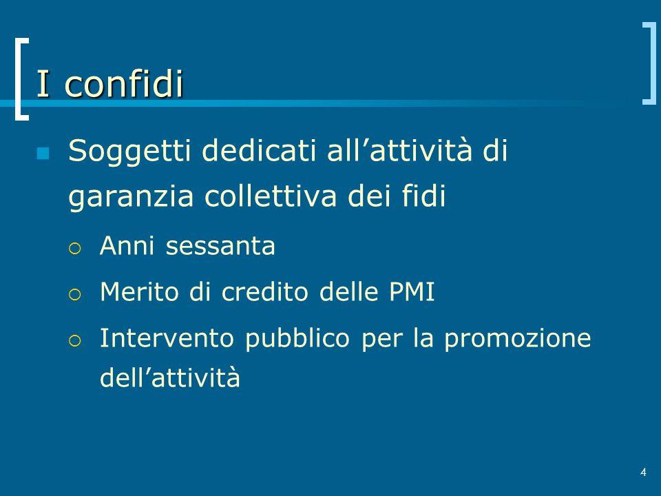 I confidi Soggetti dedicati all'attività di garanzia collettiva dei fidi. Anni sessanta. Merito di credito delle PMI.