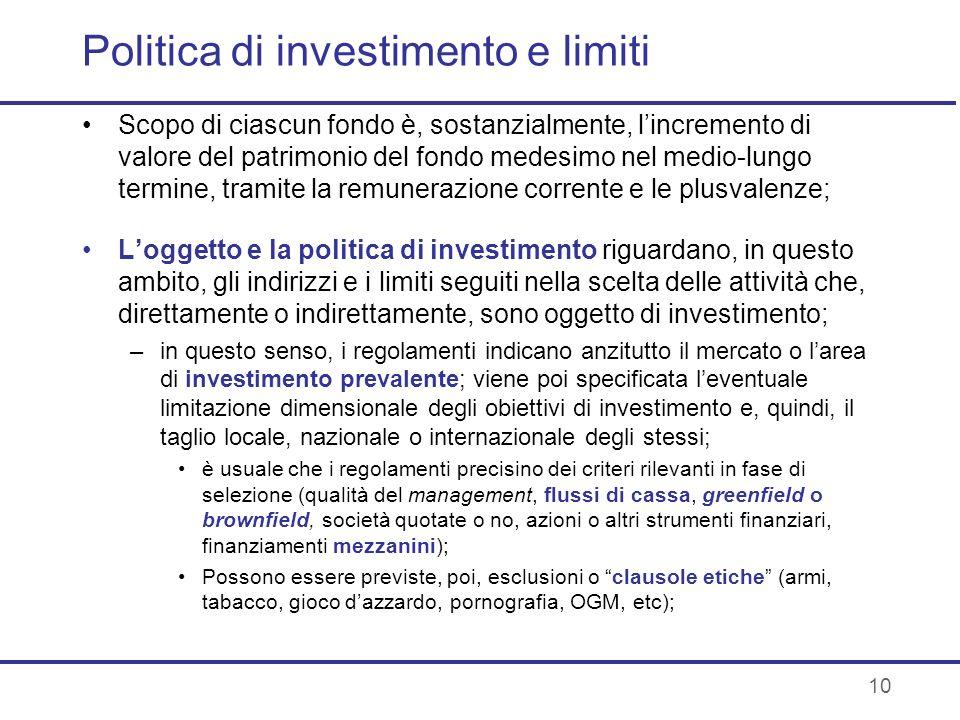 Politica di investimento e limiti