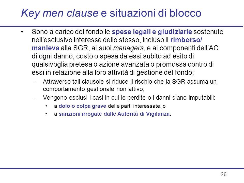 Key men clause e situazioni di blocco