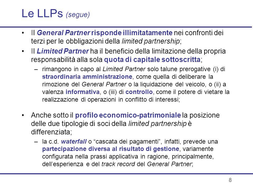Le LLPs (segue) Il General Partner risponde illimitatamente nei confronti dei terzi per le obbligazioni della limited partnership;