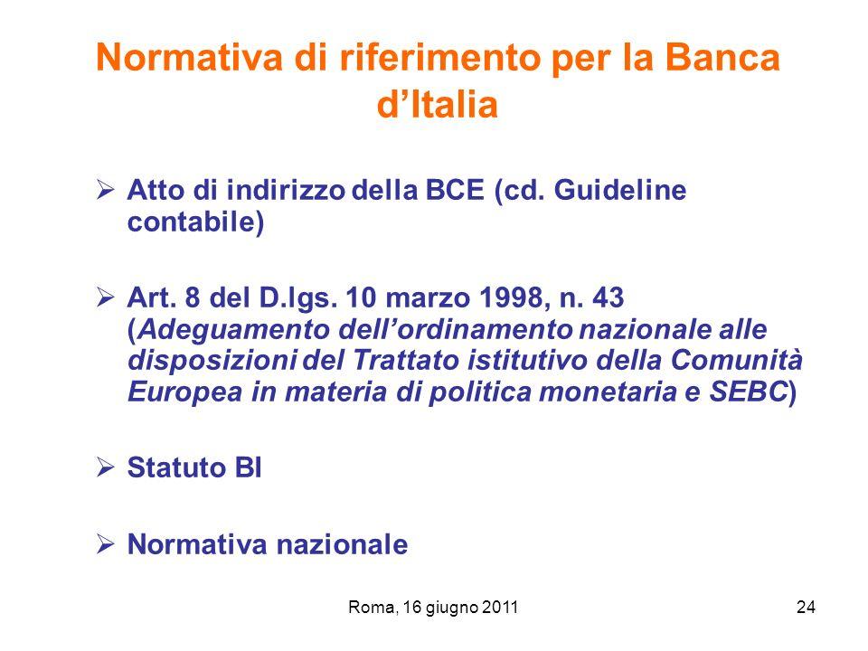 Normativa di riferimento per la Banca d'Italia