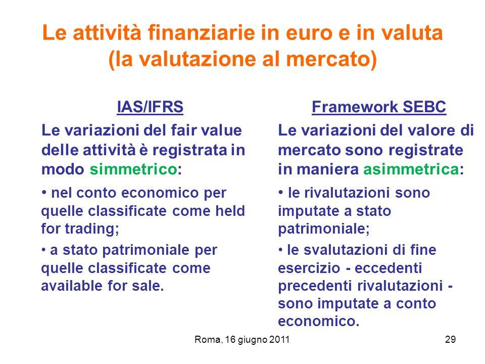 Le attività finanziarie in euro e in valuta (la valutazione al mercato)