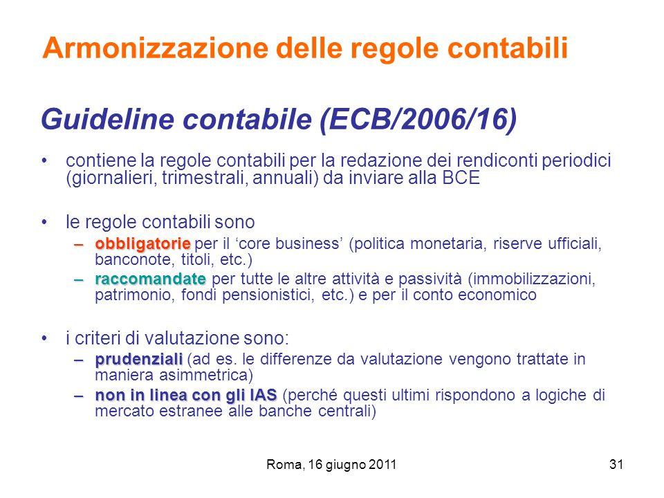 Armonizzazione delle regole contabili