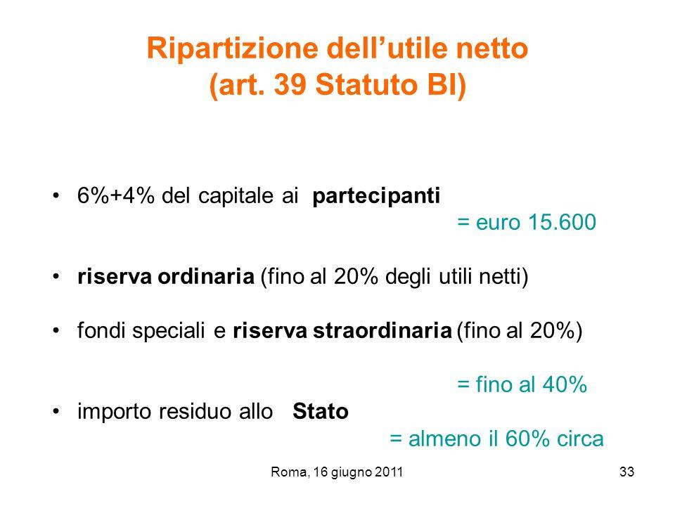 Ripartizione dell'utile netto (art. 39 Statuto BI)