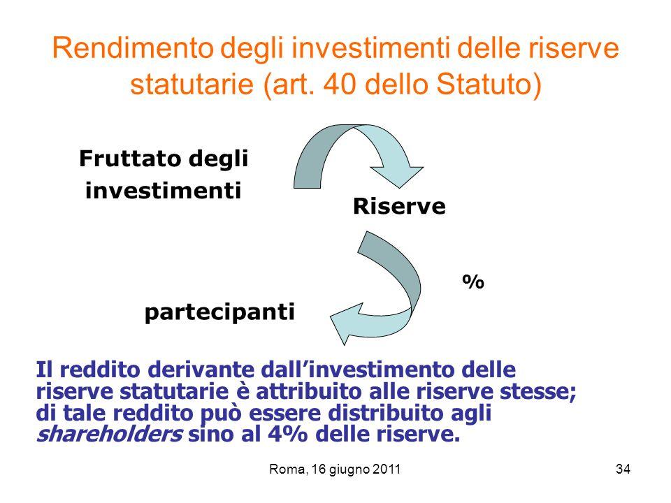 Rendimento degli investimenti delle riserve statutarie (art