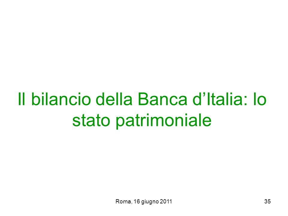 Il bilancio della Banca d'Italia: lo stato patrimoniale