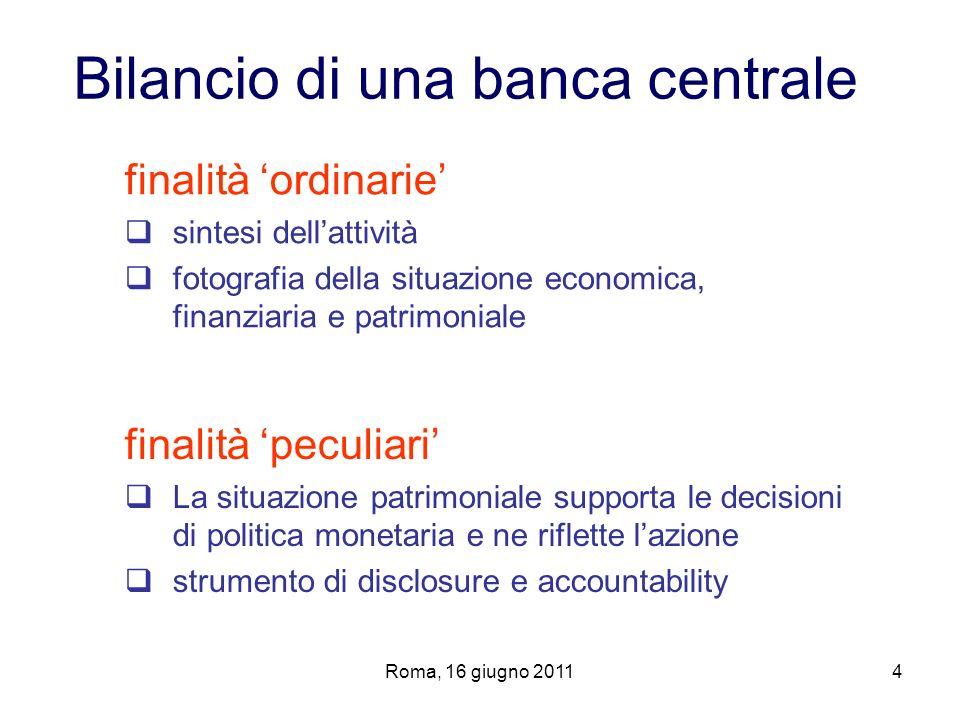 Bilancio di una banca centrale