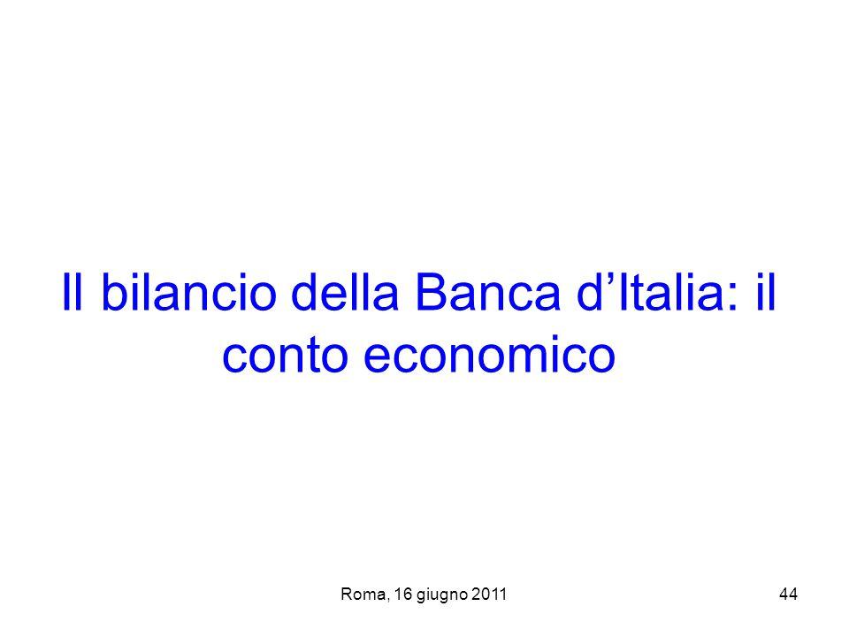 Il bilancio della Banca d'Italia: il conto economico