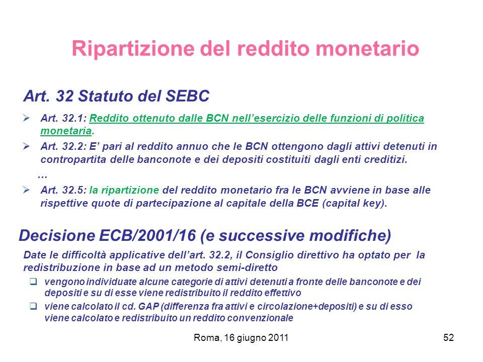 Ripartizione del reddito monetario