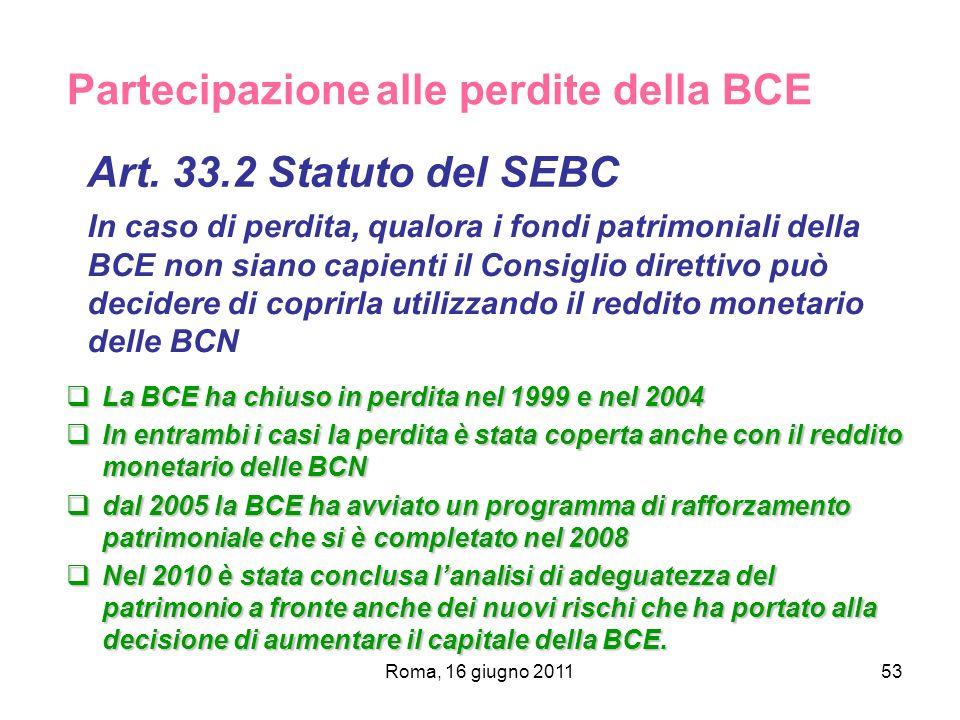 Partecipazione alle perdite della BCE