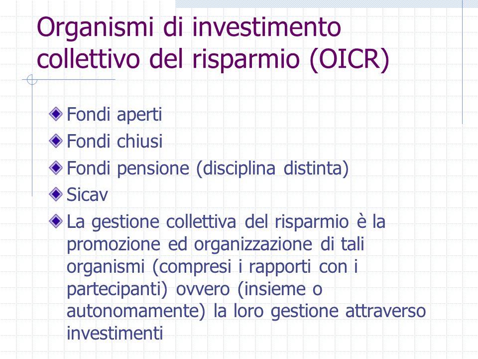 Organismi di investimento collettivo del risparmio (OICR)