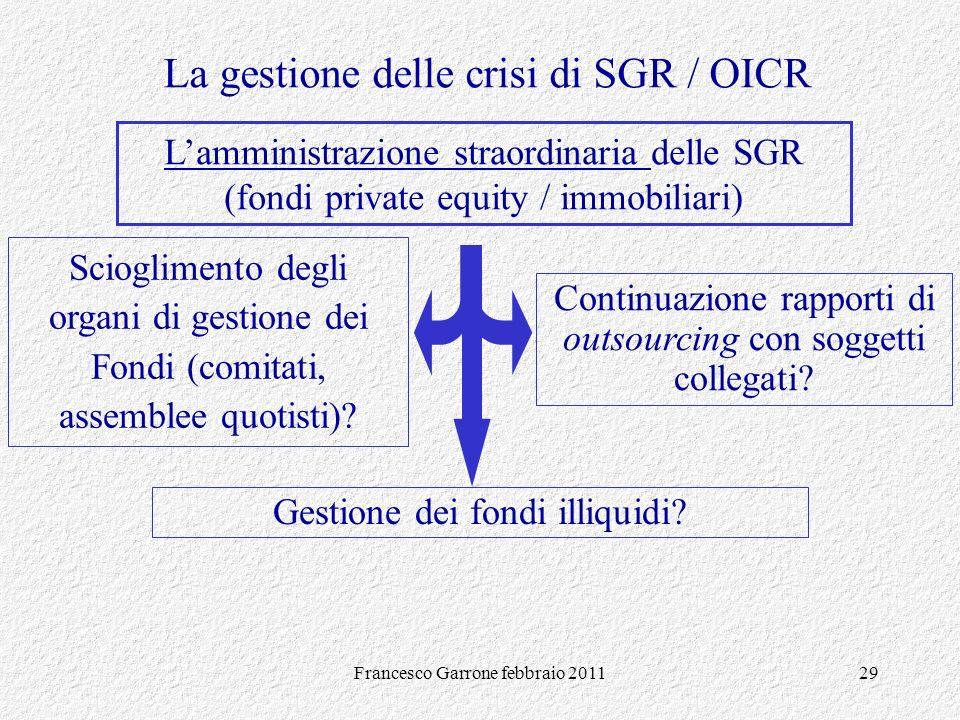 La gestione delle crisi di SGR / OICR