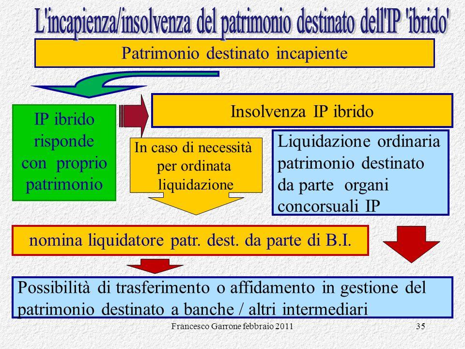 L incapienza/insolvenza del patrimonio destinato dell IP ibrido
