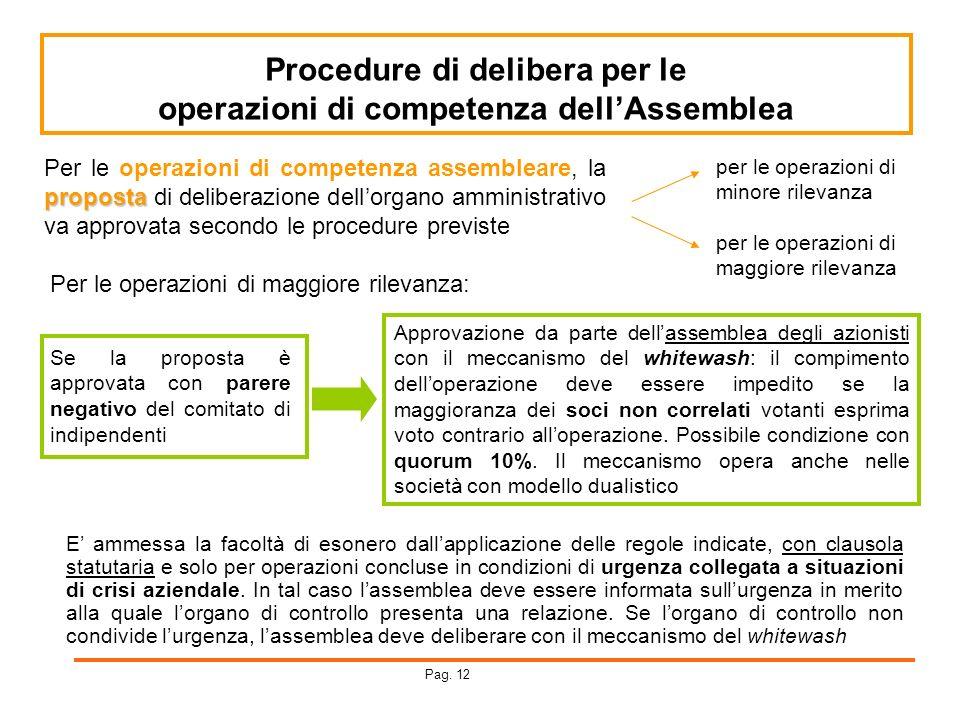 Procedure di delibera per le operazioni di competenza dell'Assemblea