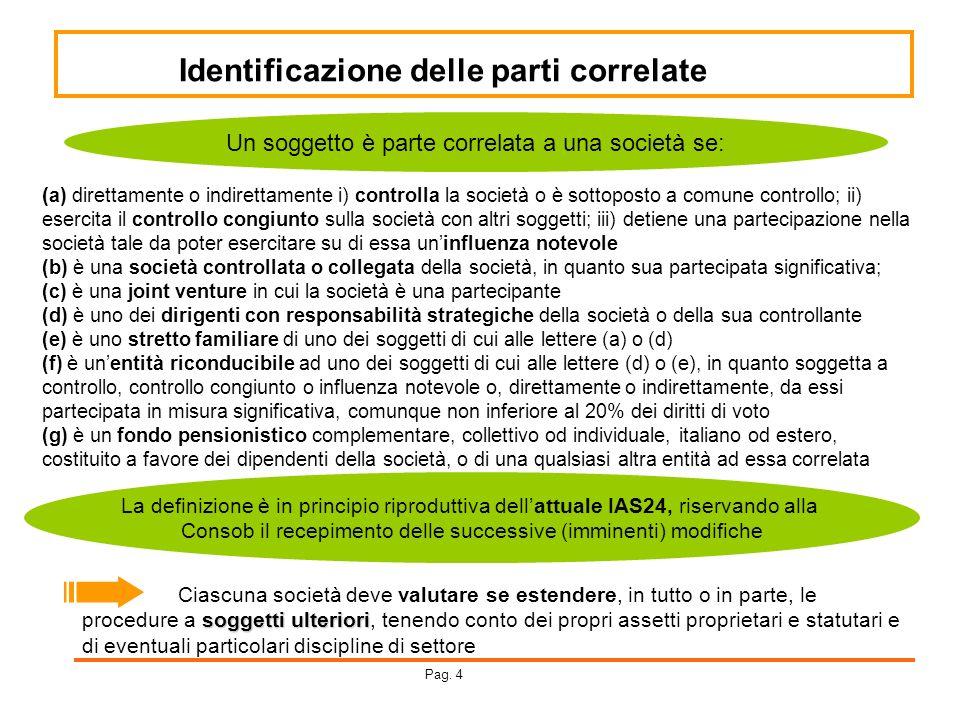 Identificazione delle parti correlate