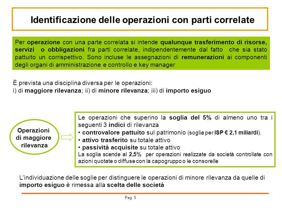 Identificazione delle operazioni con parti correlate