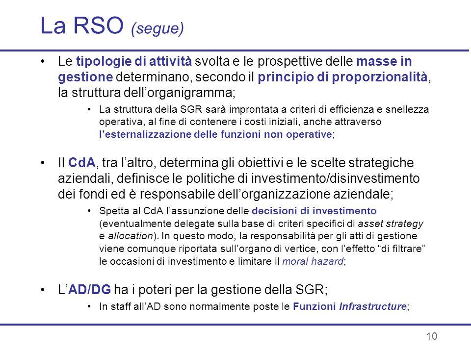 La RSO (segue)