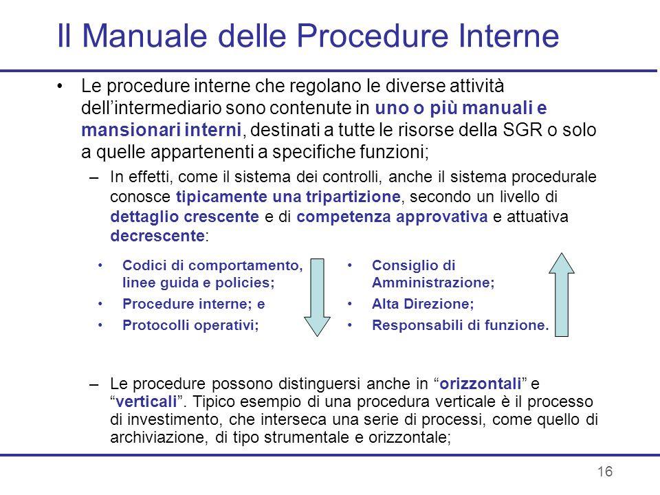 Il Manuale delle Procedure Interne