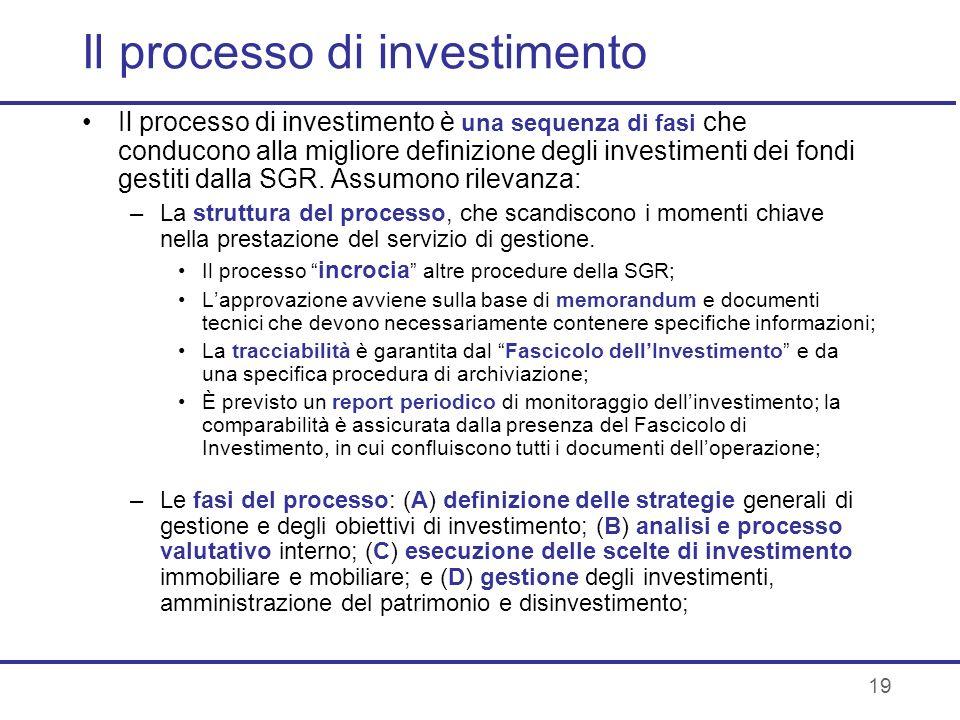 Il processo di investimento