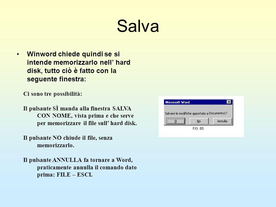 Salva Winword chiede quindi se si intende memorizzarlo nell' hard disk, tutto ciò è fatto con la seguente finestra: