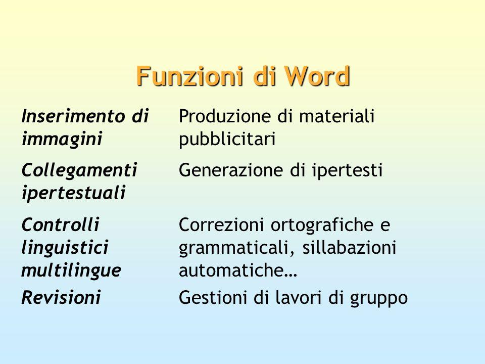 Funzioni di Word Inserimento di immagini
