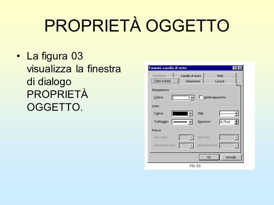 PROPRIETÀ OGGETTO La figura 03 visualizza la finestra di dialogo PROPRIETÀ OGGETTO.