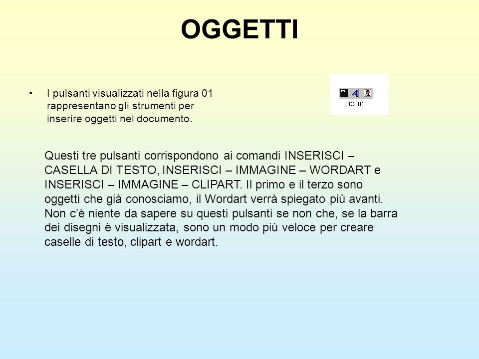 OGGETTI I pulsanti visualizzati nella figura 01 rappresentano gli strumenti per inserire oggetti nel documento.