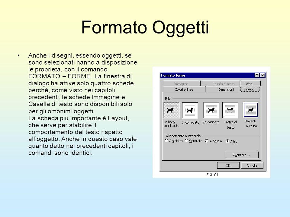 Formato Oggetti