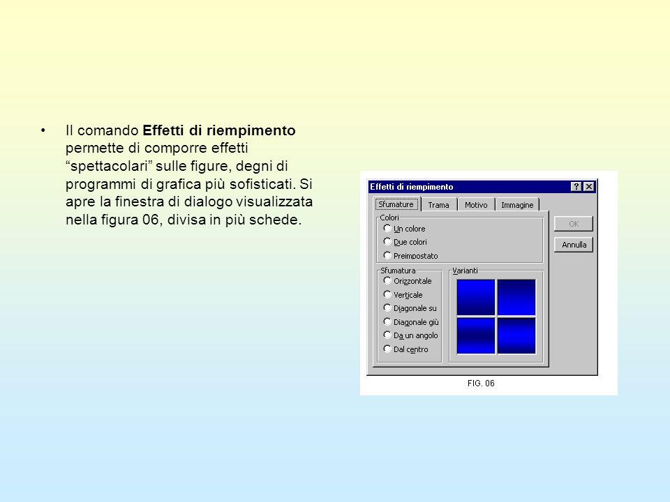 Il comando Effetti di riempimento permette di comporre effetti spettacolari sulle figure, degni di programmi di grafica più sofisticati.