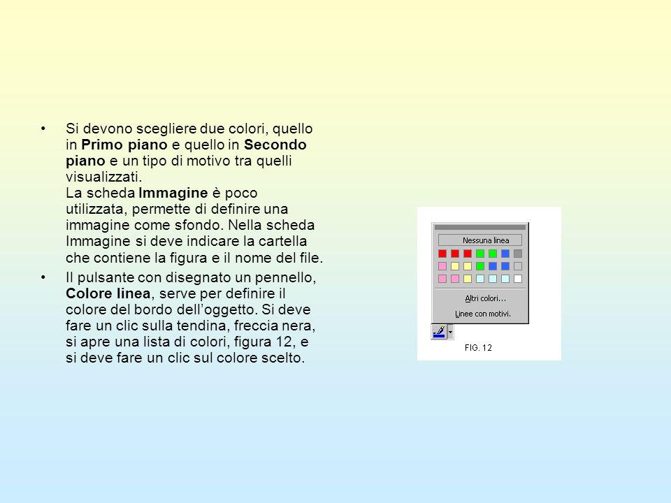 Si devono scegliere due colori, quello in Primo piano e quello in Secondo piano e un tipo di motivo tra quelli visualizzati. La scheda Immagine è poco utilizzata, permette di definire una immagine come sfondo. Nella scheda Immagine si deve indicare la cartella che contiene la figura e il nome del file.
