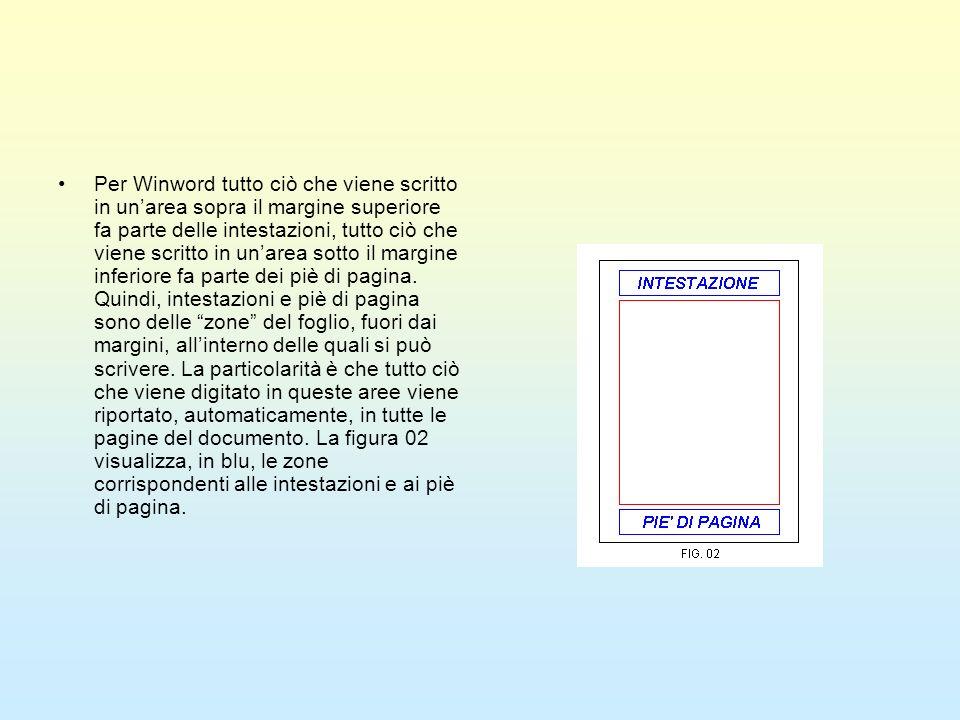Per Winword tutto ciò che viene scritto in un'area sopra il margine superiore fa parte delle intestazioni, tutto ciò che viene scritto in un'area sotto il margine inferiore fa parte dei piè di pagina.