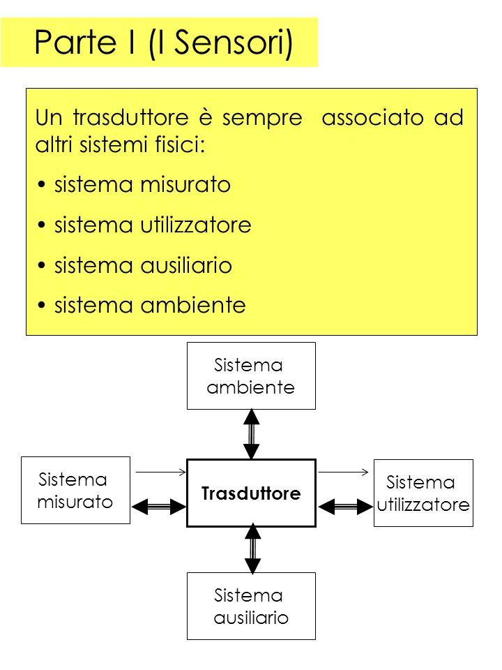 Parte I (I Sensori) Un trasduttore è sempre associato ad altri sistemi fisici: sistema misurato. sistema utilizzatore.