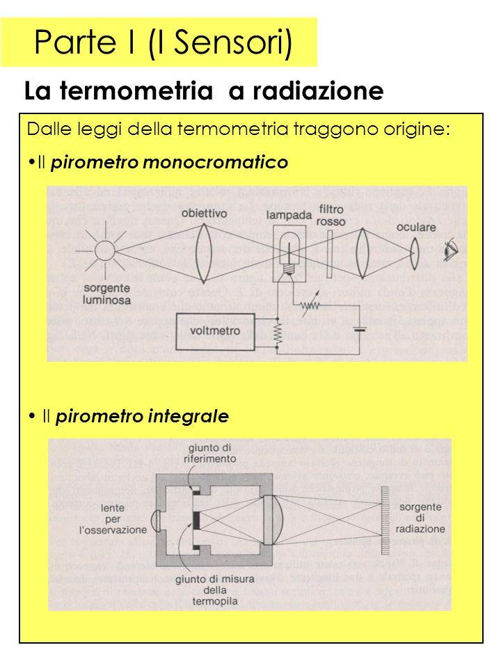 Parte I (I Sensori) La termometria a radiazione
