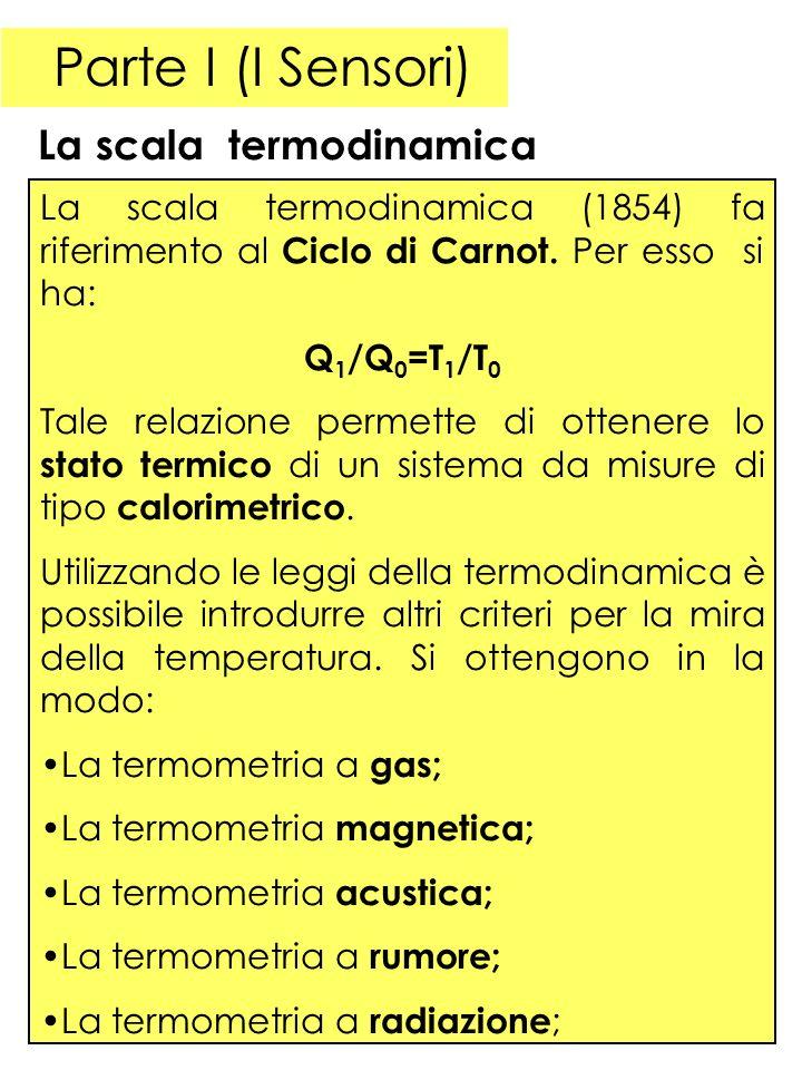 Parte I (I Sensori) La scala termodinamica