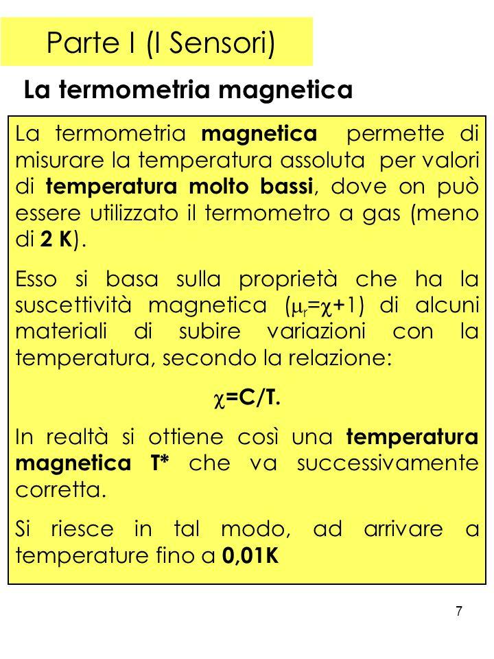 Parte I (I Sensori) La termometria magnetica