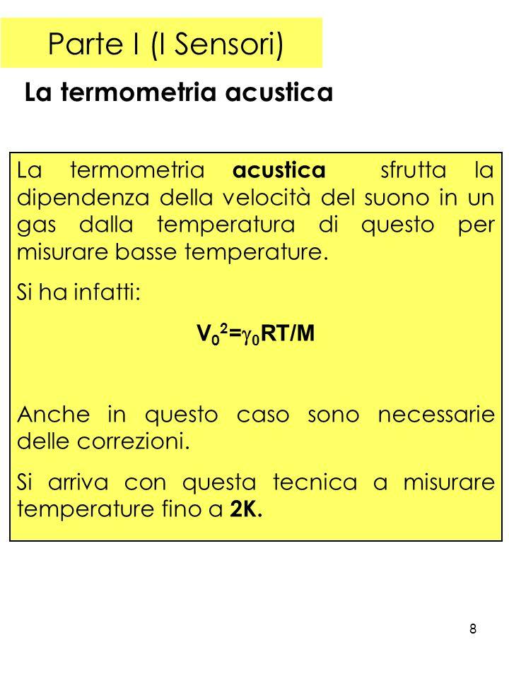 Parte I (I Sensori) La termometria acustica