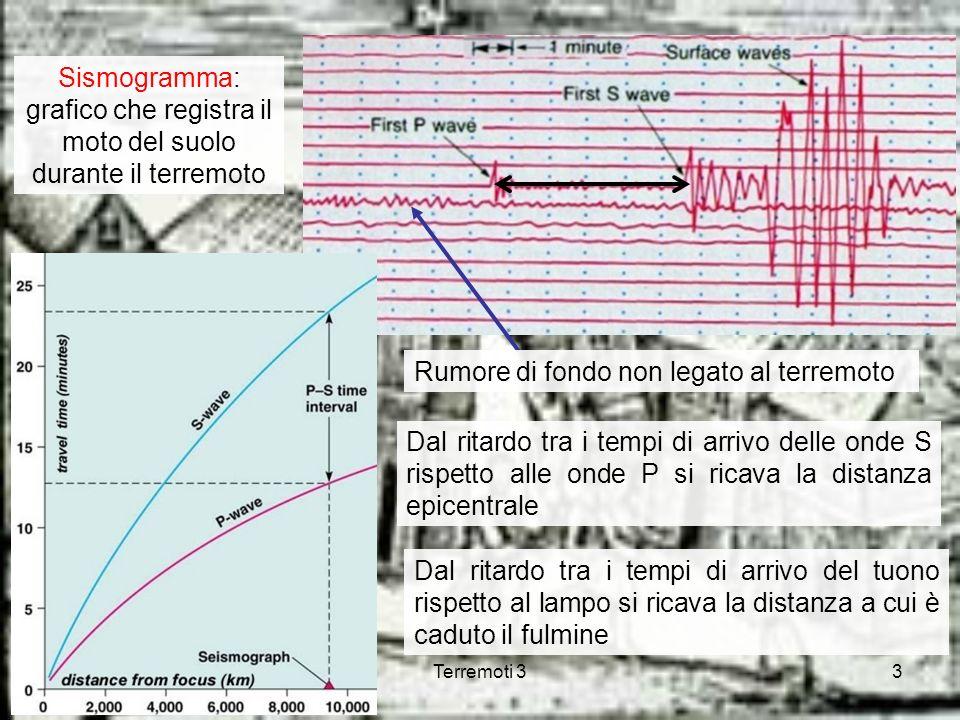 Rumore di fondo non legato al terremoto