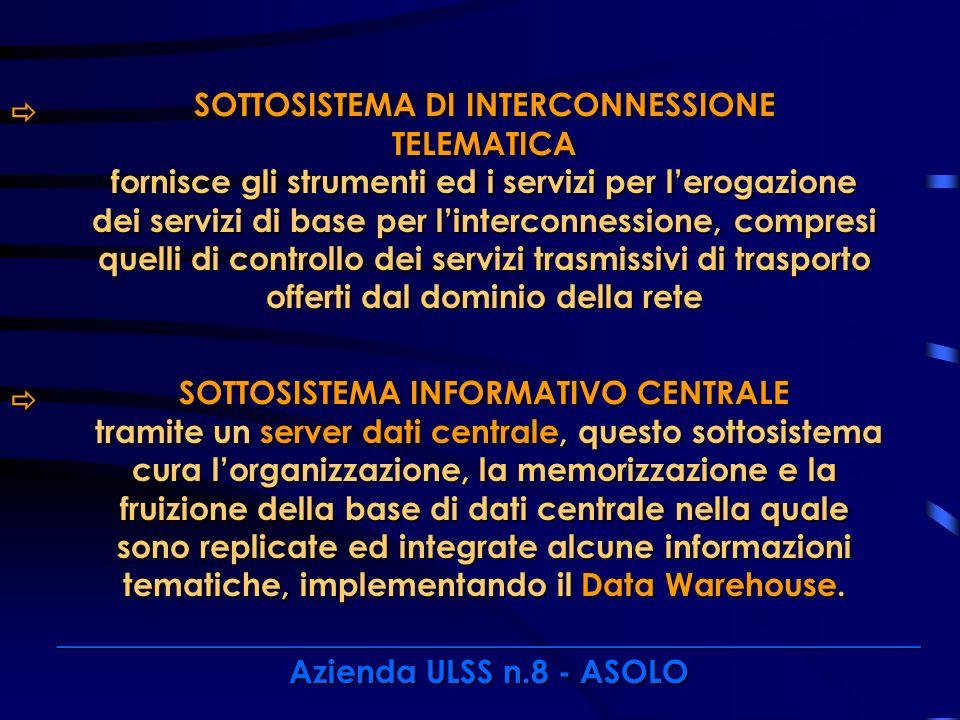 SOTTOSISTEMA DI INTERCONNESSIONE TELEMATICA