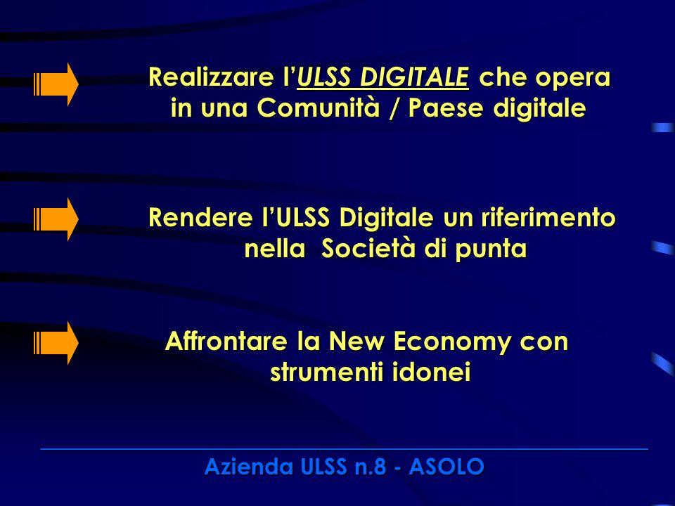 Realizzare l'ULSS DIGITALE che opera in una Comunità / Paese digitale