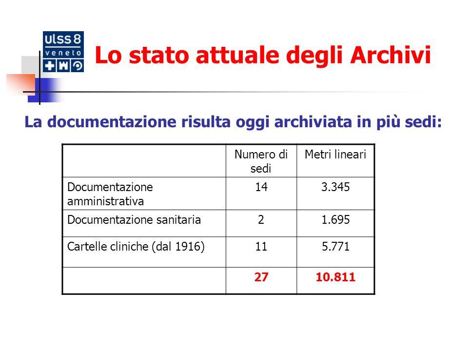 Lo stato attuale degli Archivi