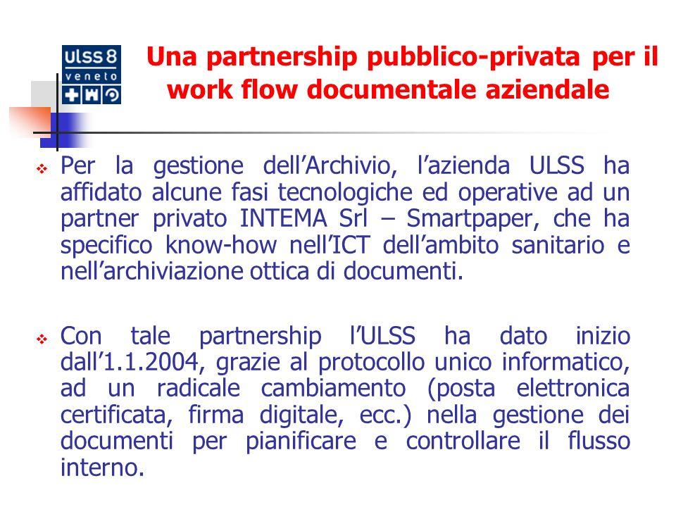 Una partnership pubblico-privata per il work flow documentale aziendale
