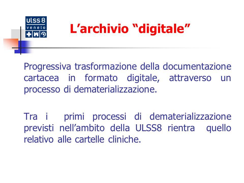 L'archivio digitale