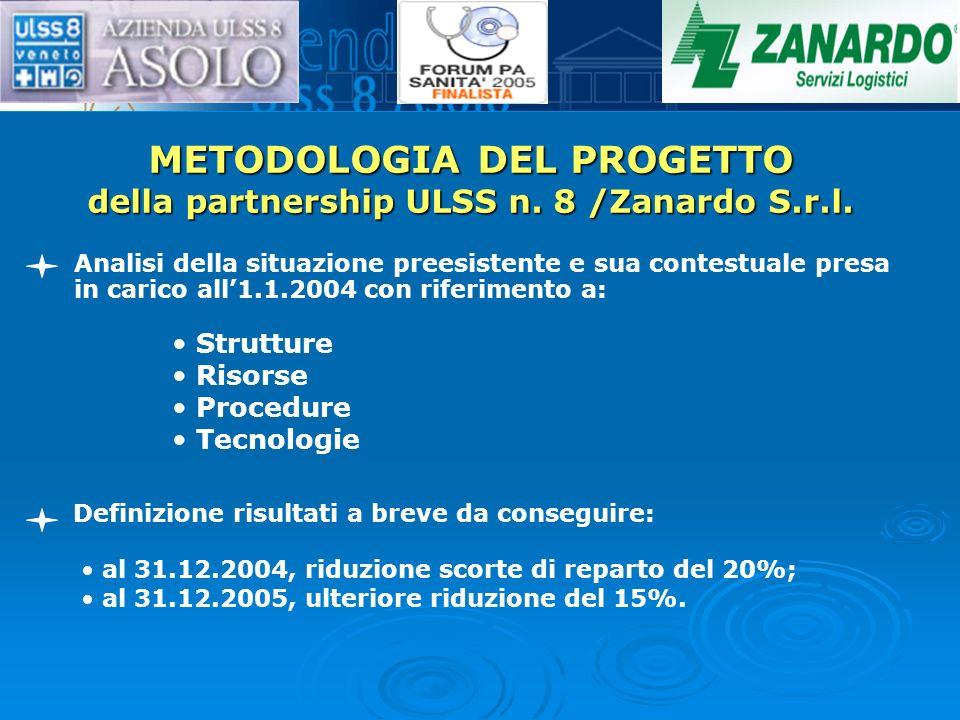 METODOLOGIA DEL PROGETTO della partnership ULSS n. 8 /Zanardo S.r.l.